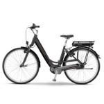 E-Bikes Gewinnspiel